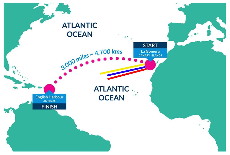 Atlantic Challenge Route